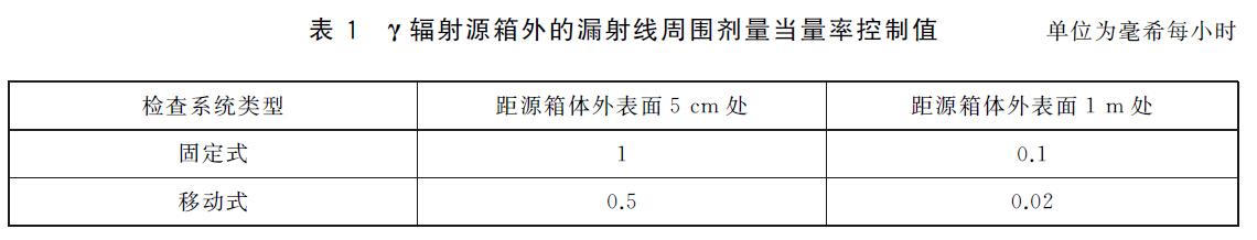 表1 γ辐射源箱外的漏射线周围剂量当量率控制值.jpg